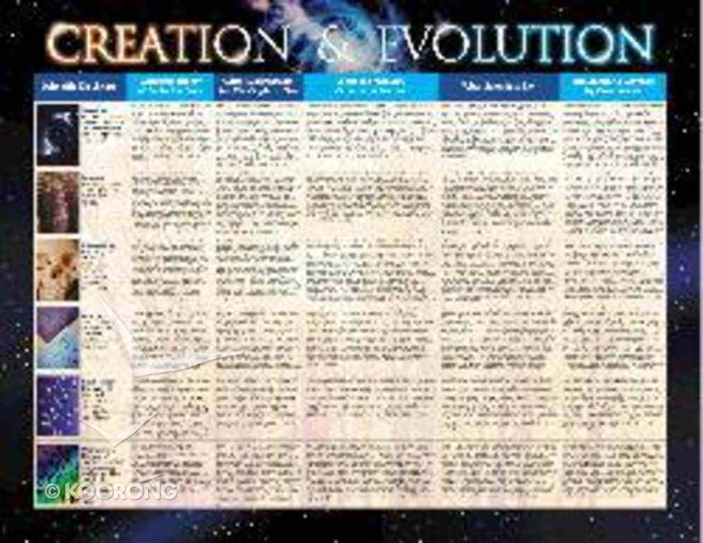 Wall Chart: Creation and Evolution (Laminated) Chart/card