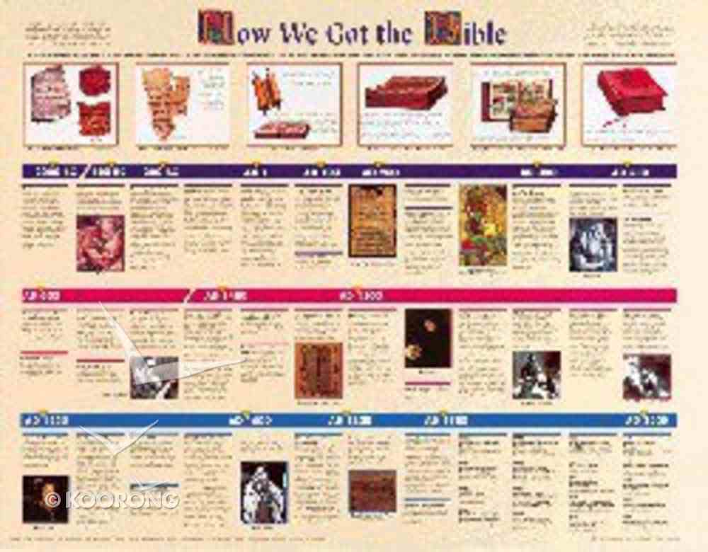 Wall Chart: How We Got the Bible (Laminated) Chart/card