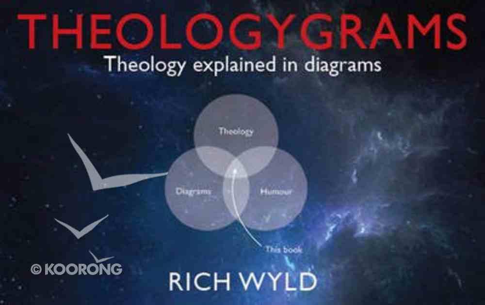 Theologygrams Paperback