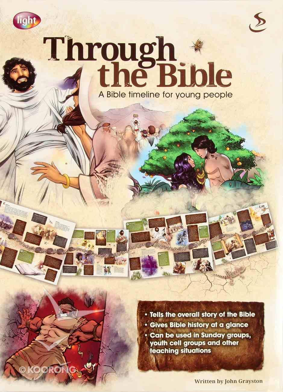 Through the Bible (Timeline Frieze) Chart/card