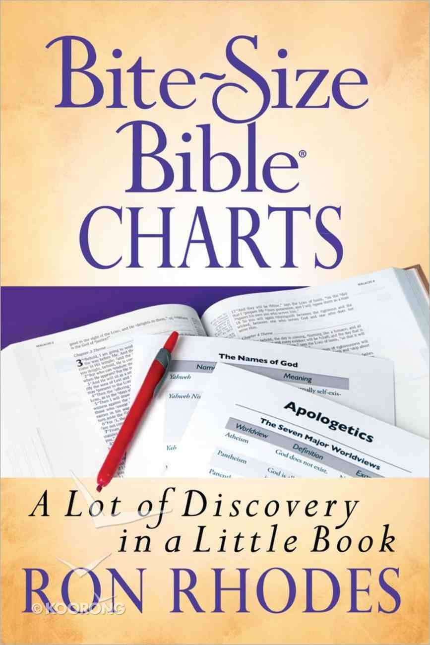Bite-Sized Bible Charts Mass Market
