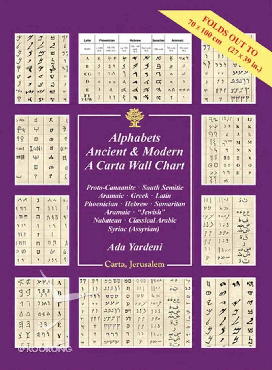 Alphabets Ancient & Modern Poster