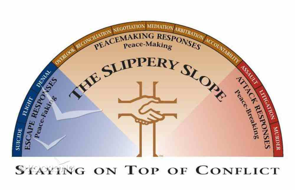 The Slippery Slope (10 Pack Of Cards) Chart/card