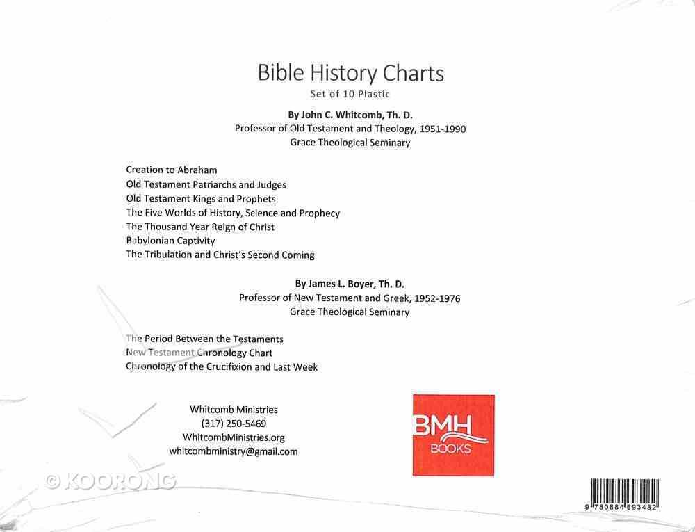 Plastic Charts (Set Of 10 Assorted) Chart/card