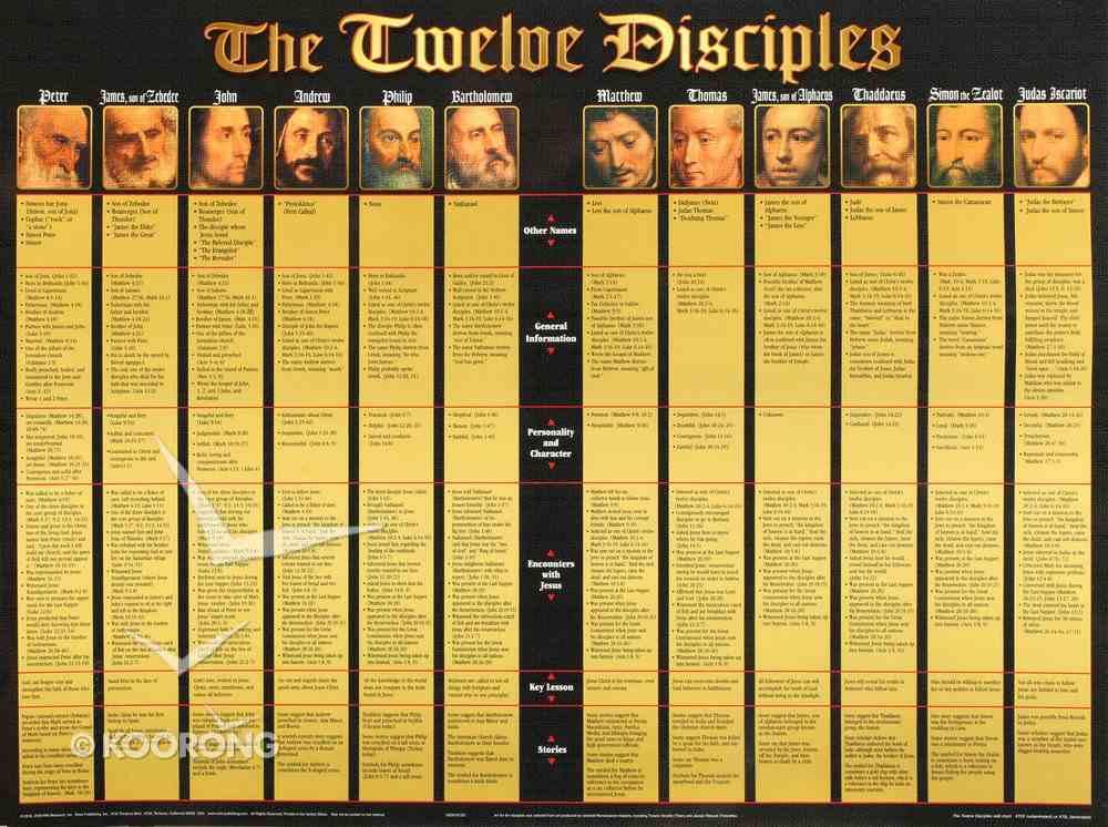 Wall Chart: Twelve Disciples (Laminated) Chart/card